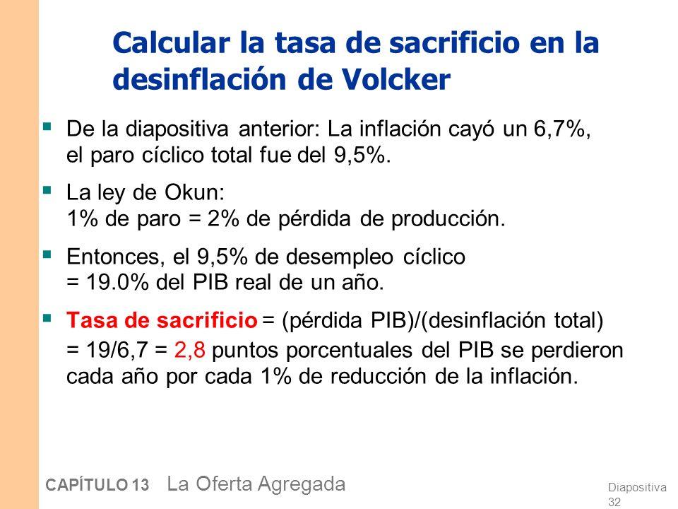 Calcular la tasa de sacrificio en la desinflación de Volcker