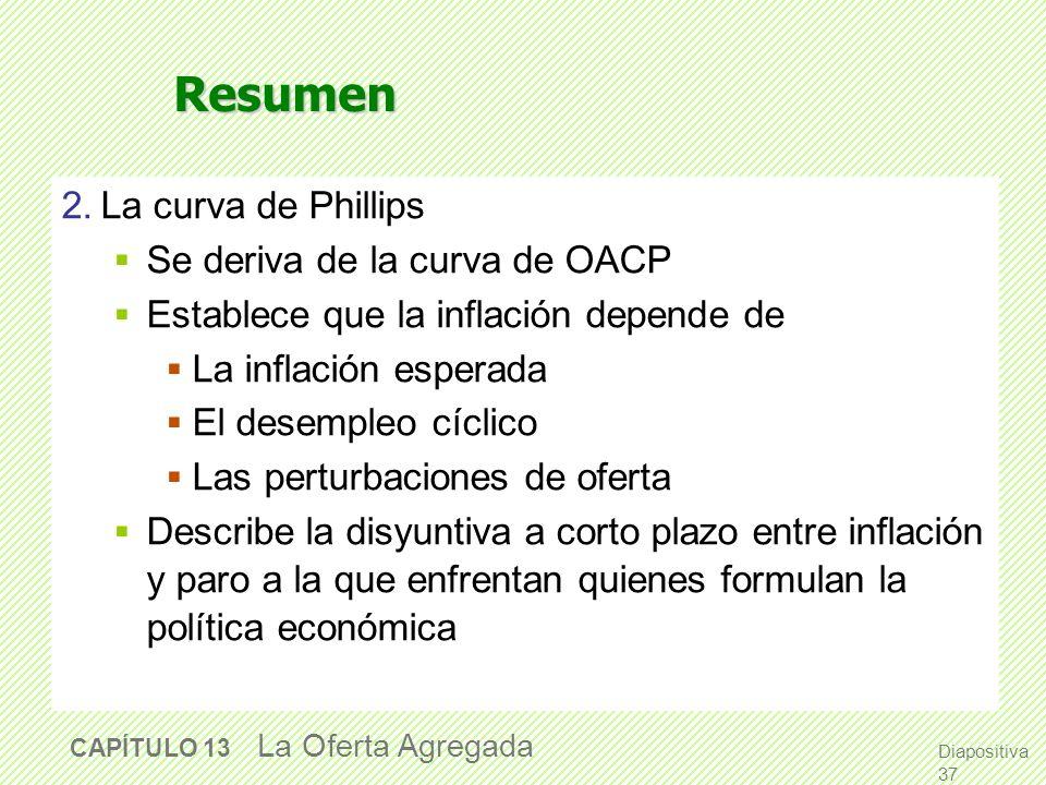 Resumen 2. La curva de Phillips Se deriva de la curva de OACP