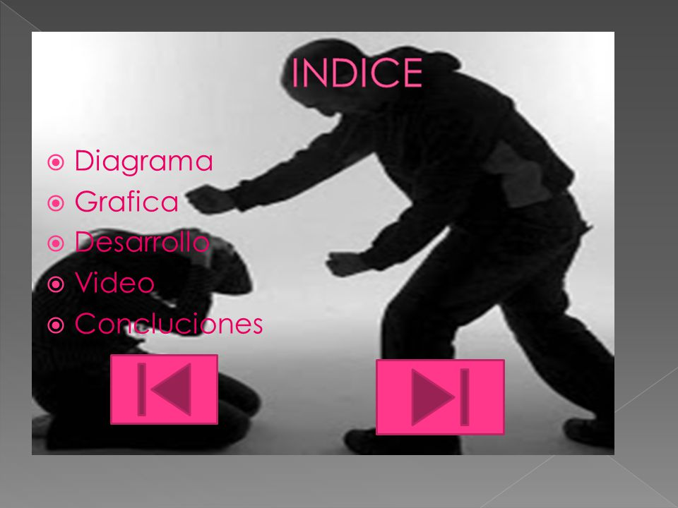 INDICE Diagrama Grafica Desarrollo Video Concluciones