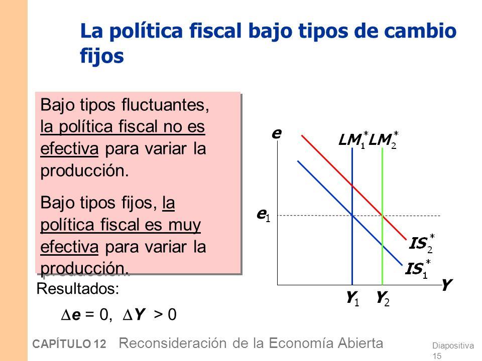 La política fiscal bajo tipos de cambio fijos
