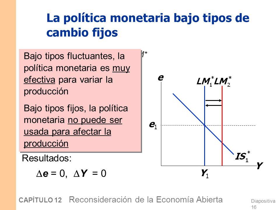La política monetaria bajo tipos de cambio fijos