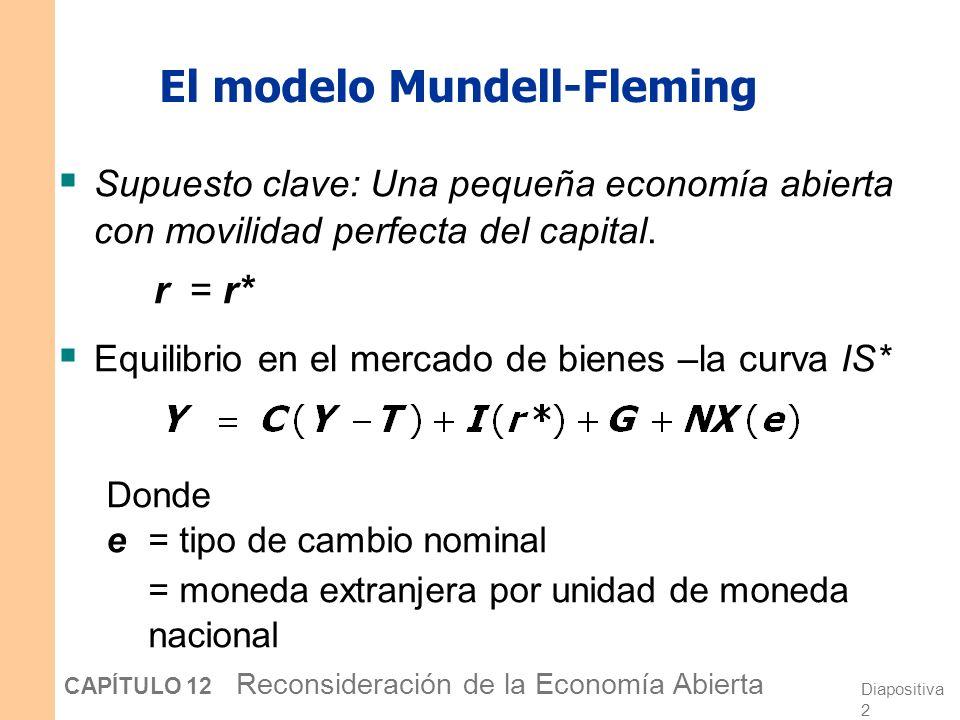 El modelo Mundell-Fleming