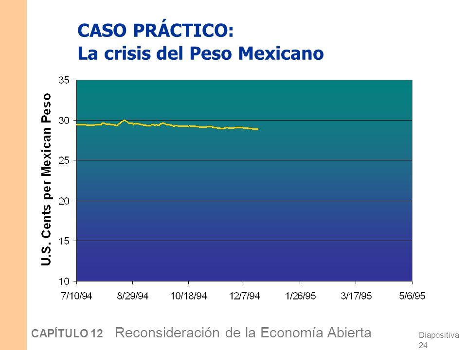CASO PRÁCTICO: La crisis del Peso Mexicano