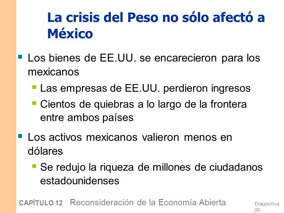 La crisis del Peso no sólo afectó a México