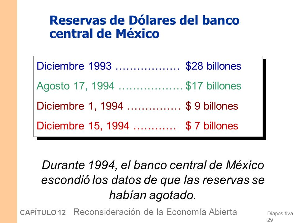 Reservas de Dólares del banco central de México