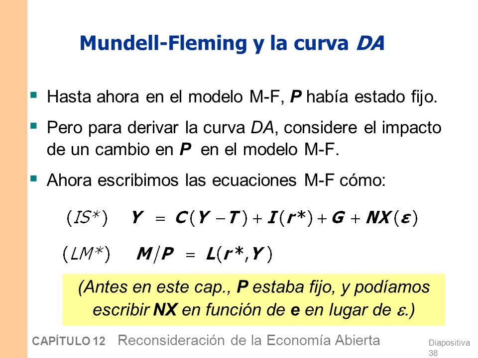 Mundell-Fleming y la curva DA