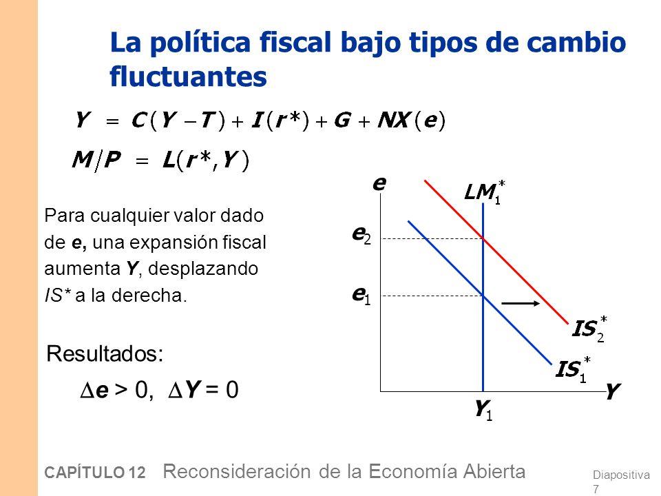 La política fiscal bajo tipos de cambio fluctuantes