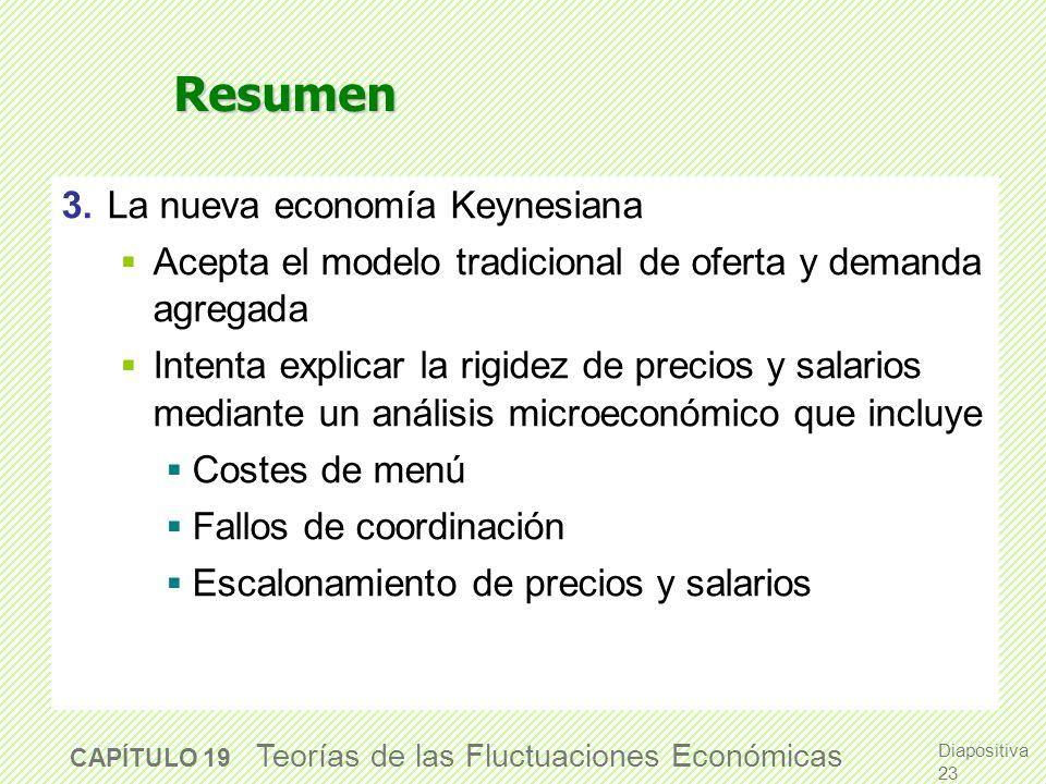Resumen 3. La nueva economía Keynesiana