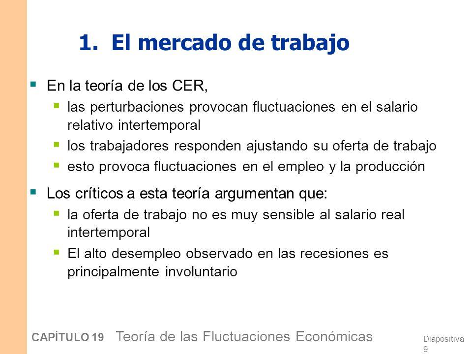 1. El mercado de trabajo En la teoría de los CER,