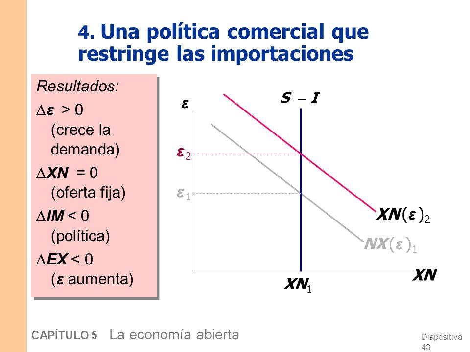 4. Una política comercial que restringe las importaciones