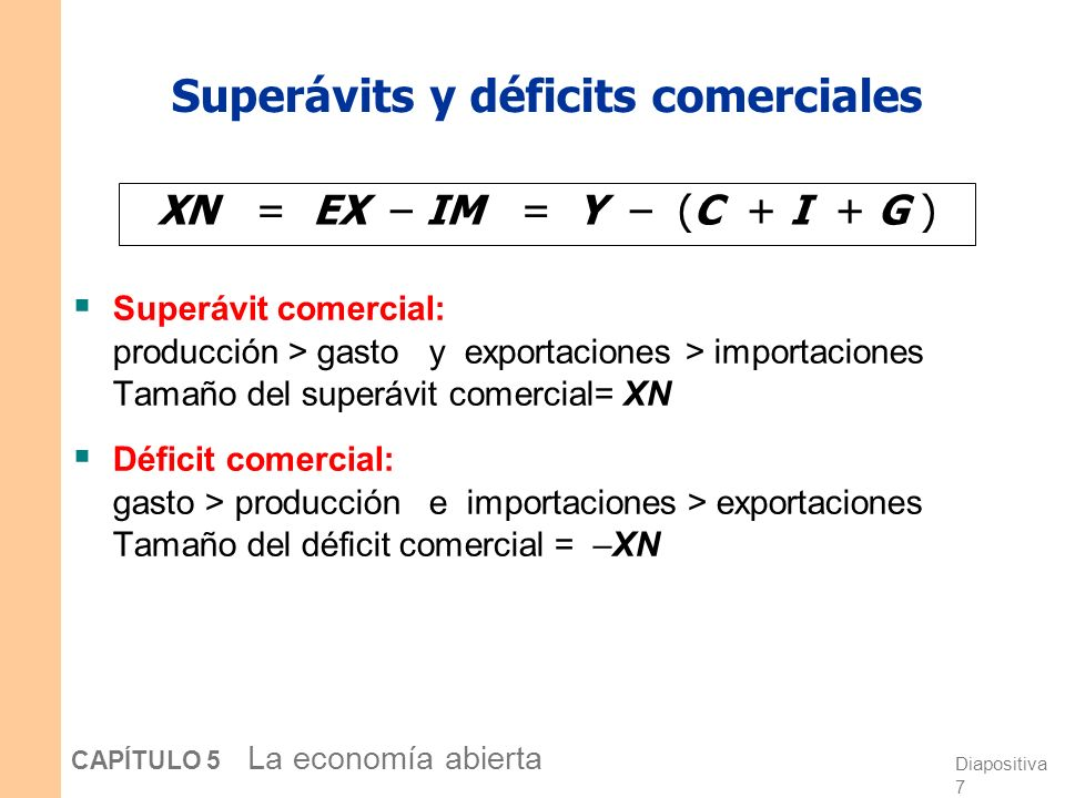 Superávits y déficits comerciales