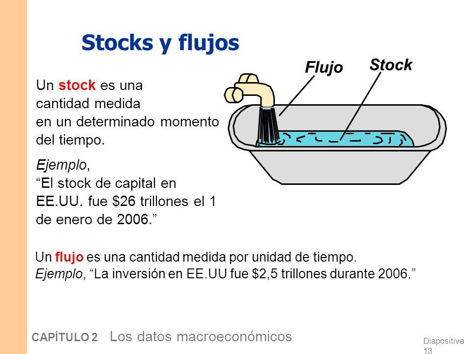 Stocks y flujos Stock Flujo