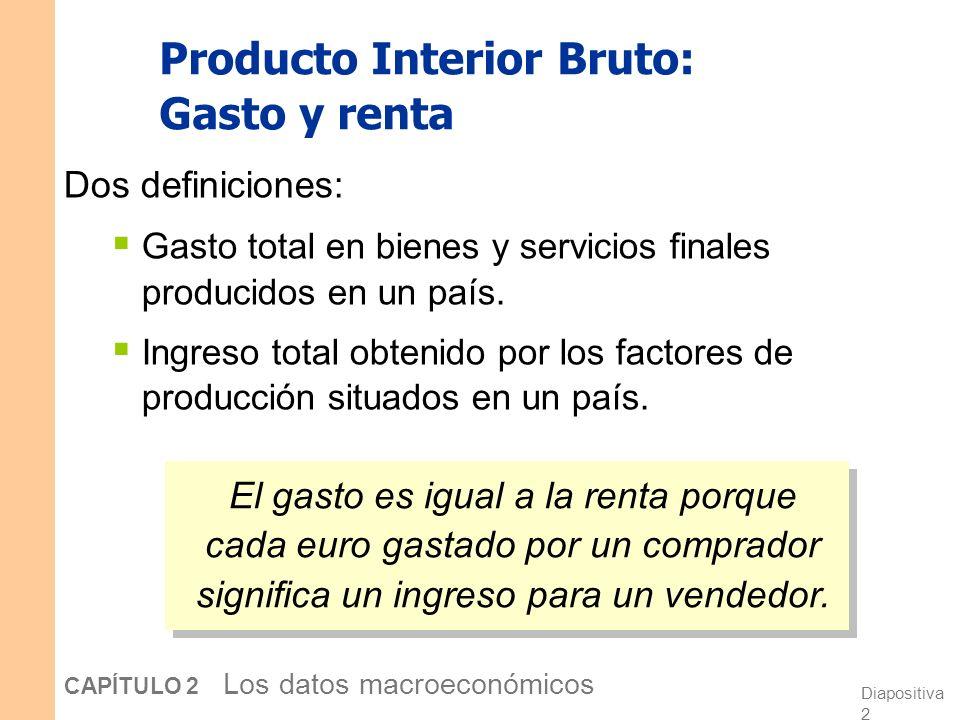 Producto Interior Bruto: Gasto y renta