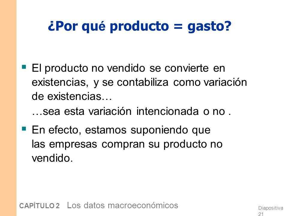¿Por qué producto = gasto
