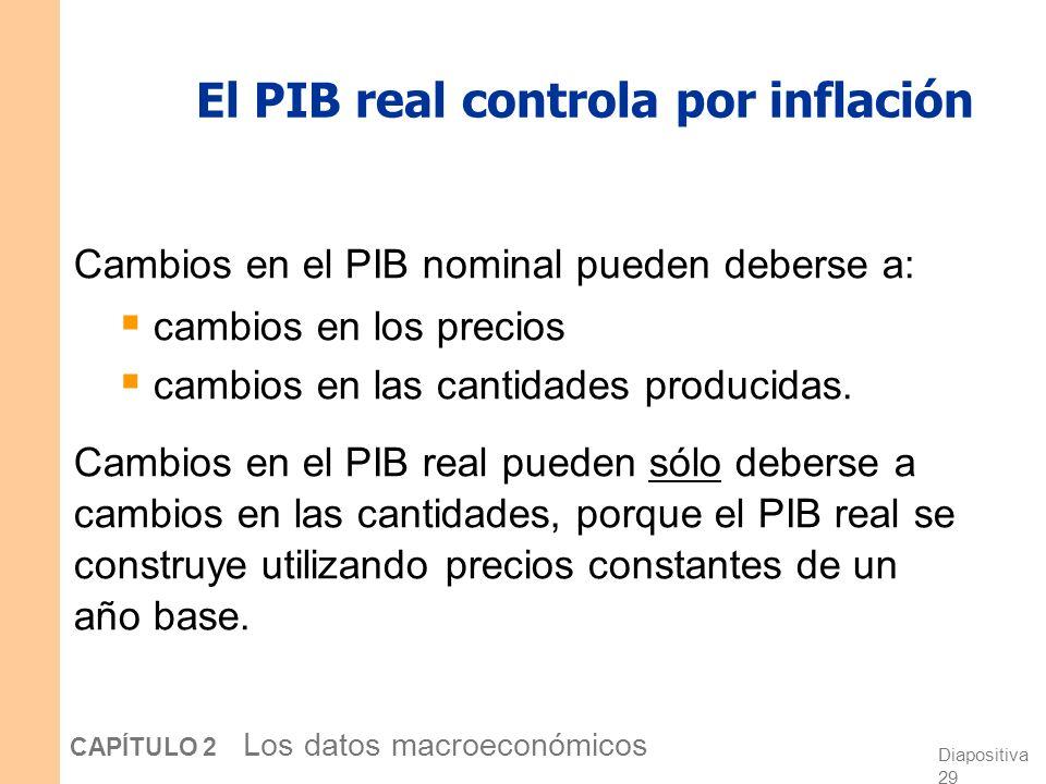 El PIB real controla por inflación