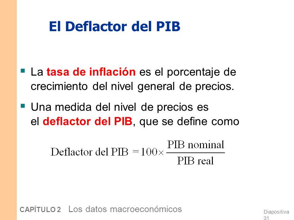El Deflactor del PIB La tasa de inflación es el porcentaje de crecimiento del nivel general de precios.