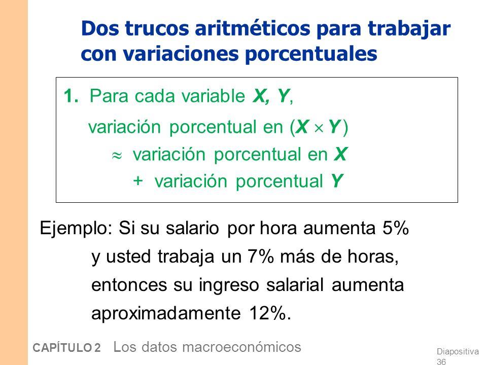 Dos trucos aritméticos para trabajar con variaciones porcentuales