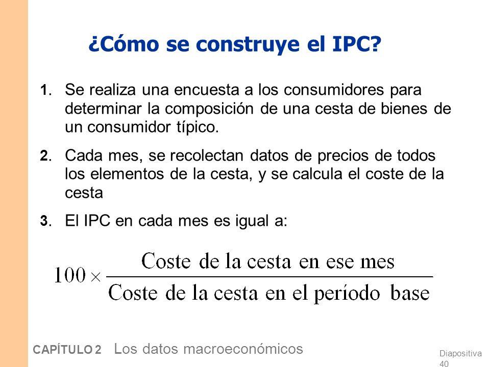 ¿Cómo se construye el IPC