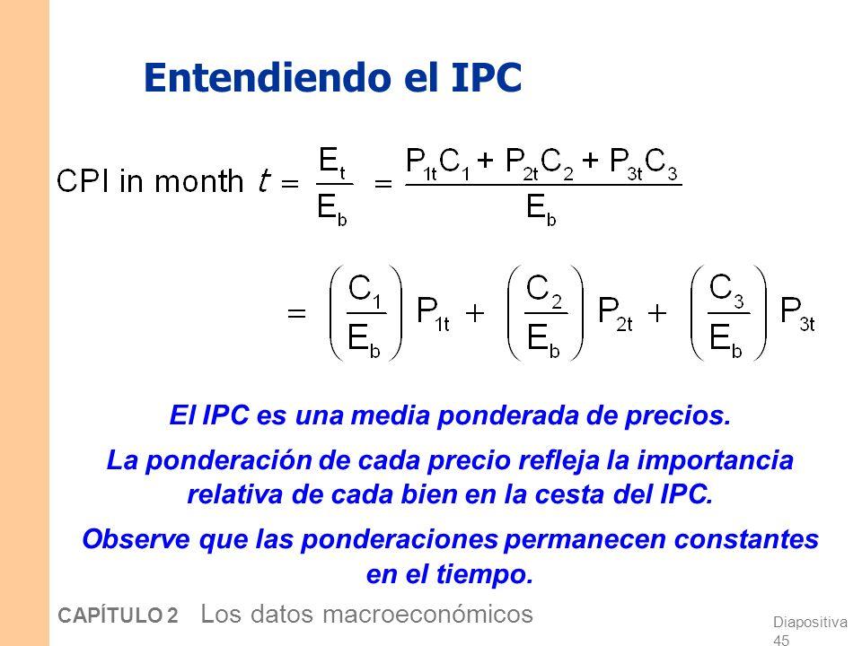 Entendiendo el IPC El IPC es una media ponderada de precios.