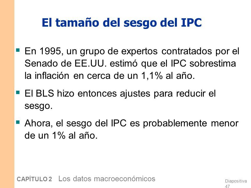 El tamaño del sesgo del IPC