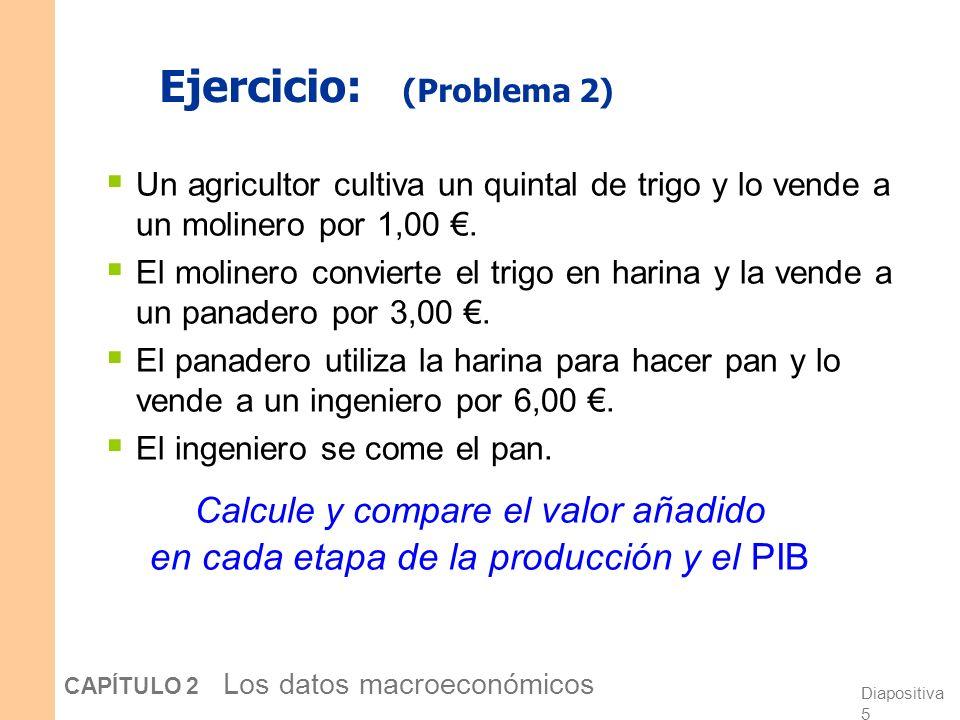 Ejercicio: (Problema 2)