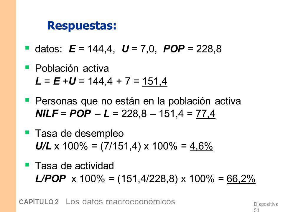 Respuestas: datos: E = 144,4, U = 7,0, POP = 228,8