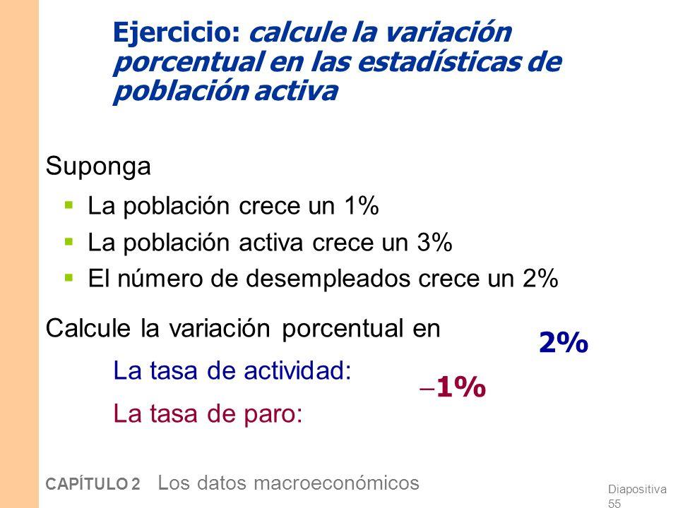 Ejercicio: calcule la variación porcentual en las estadísticas de población activa