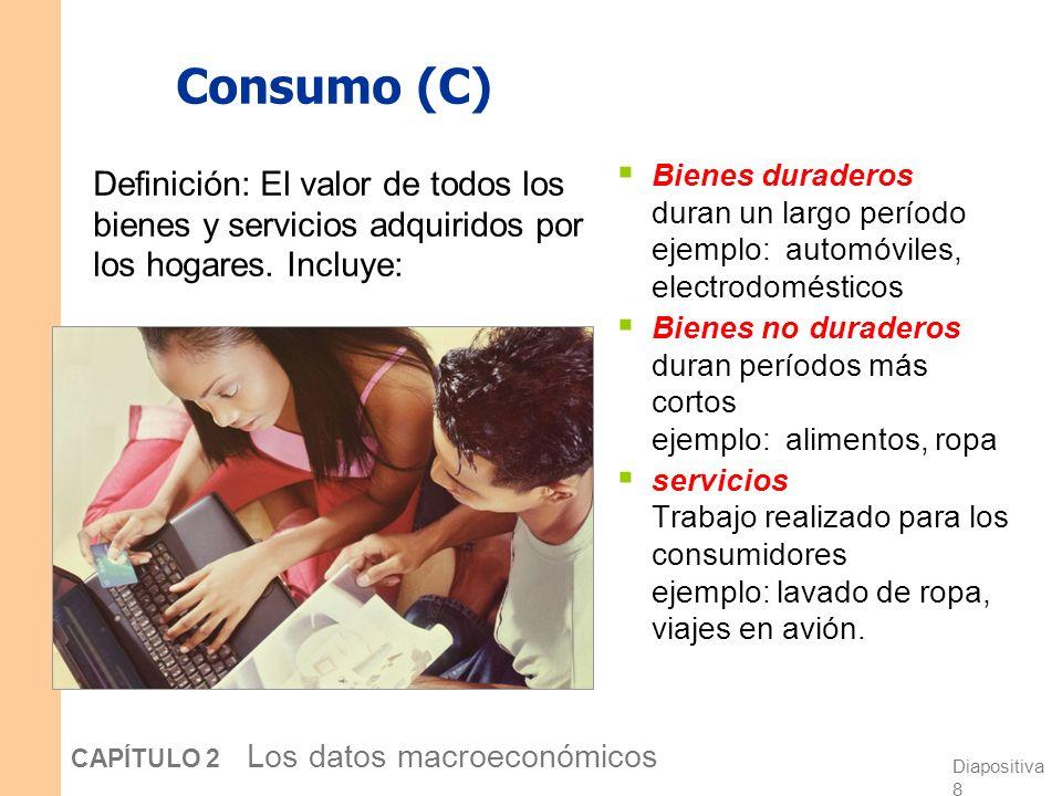 Consumo (C) Definición: El valor de todos los bienes y servicios adquiridos por los hogares. Incluye: