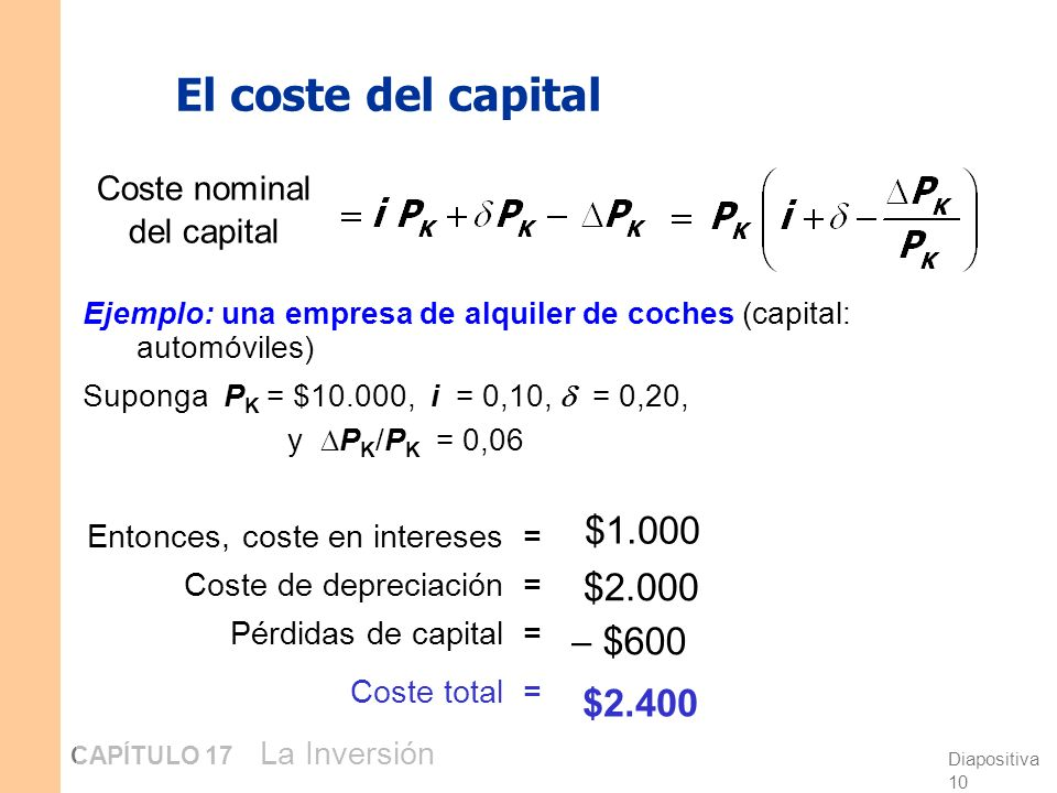 Coste nominal del capital