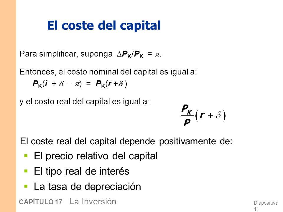 El coste del capital El precio relativo del capital