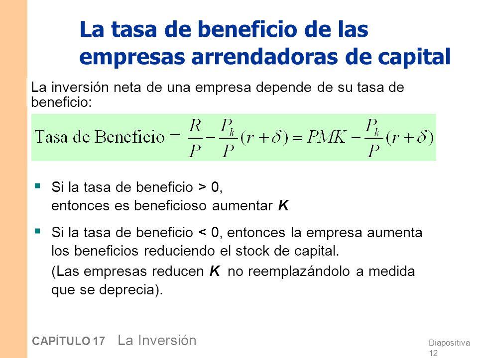 La tasa de beneficio de las empresas arrendadoras de capital