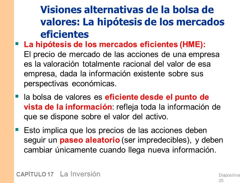 Visiones alternativas de la bolsa de valores: La hipótesis de los mercados eficientes