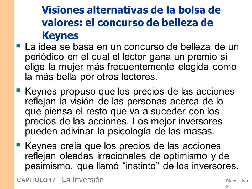 Visiones alternativas de la bolsa de valores: el concurso de belleza de Keynes
