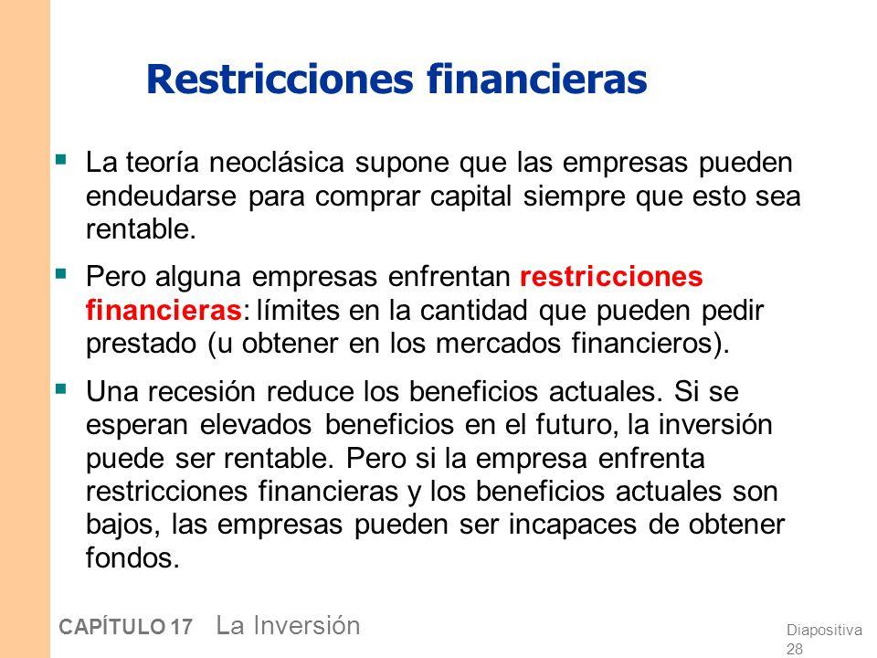 Restricciones financieras