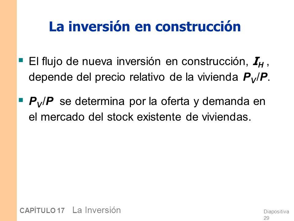 La inversión en construcción