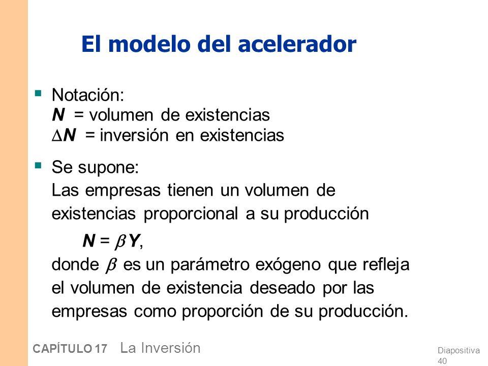 El modelo del acelerador