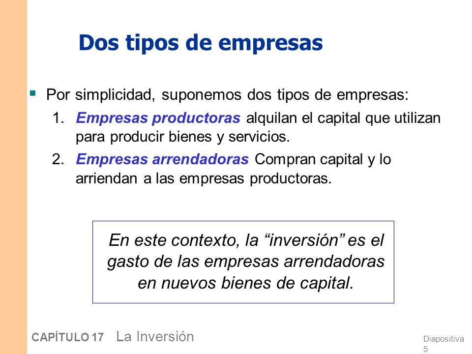 Dos tipos de empresas Por simplicidad, suponemos dos tipos de empresas: