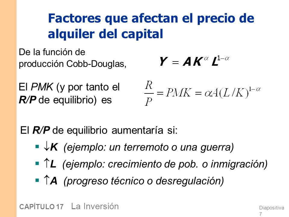 Factores que afectan el precio de alquiler del capital