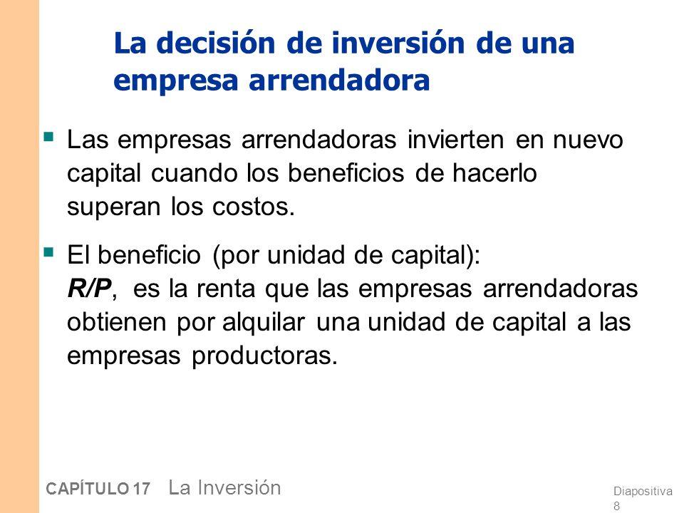 La decisión de inversión de una empresa arrendadora