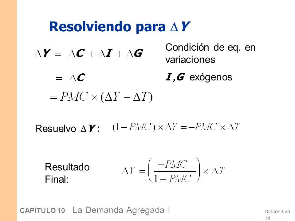 Resolviendo para Y Condición de eq. en variaciones I ,G exógenos
