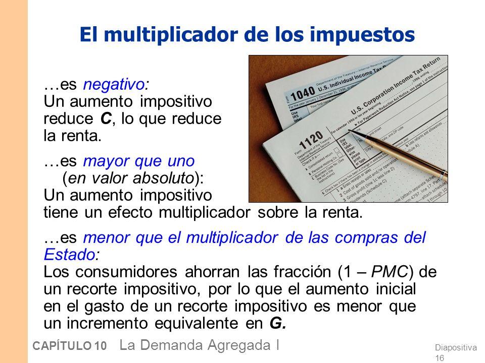 El multiplicador de los impuestos