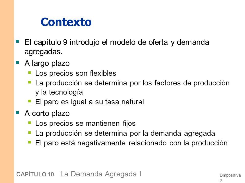 Contexto El capítulo 9 introdujo el modelo de oferta y demanda agregadas. A largo plazo. Los precios son flexibles.