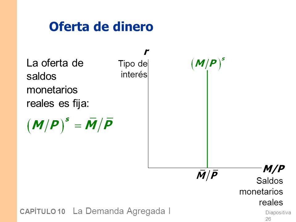 Oferta de dinero La oferta de saldos monetarios reales es fija: r M/P