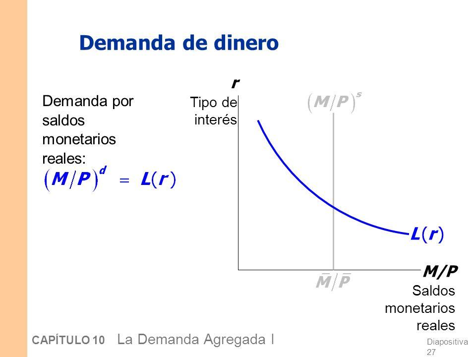Demanda de dinero L (r ) r M/P Demanda por saldos monetarios reales: