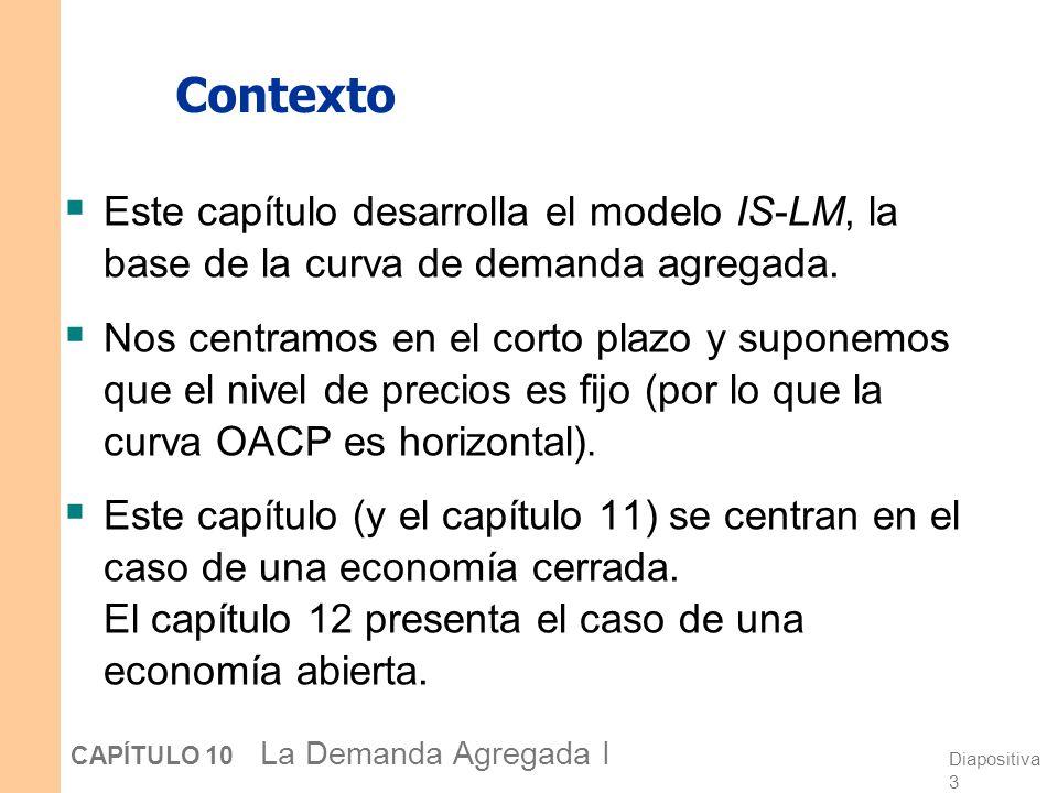 Contexto Este capítulo desarrolla el modelo IS-LM, la base de la curva de demanda agregada.