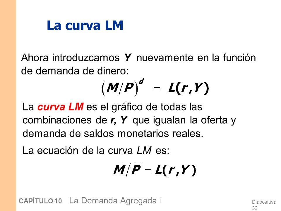 La curva LM Ahora introduzcamos Y nuevamente en la función de demanda de dinero: