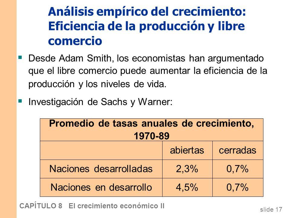 Promedio de tasas anuales de crecimiento, 1970-89