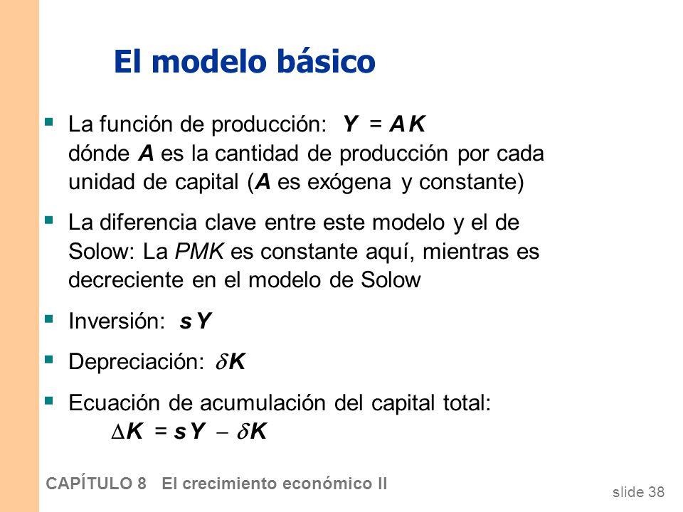El modelo básico La función de producción: Y = A K dónde A es la cantidad de producción por cada unidad de capital (A es exógena y constante)