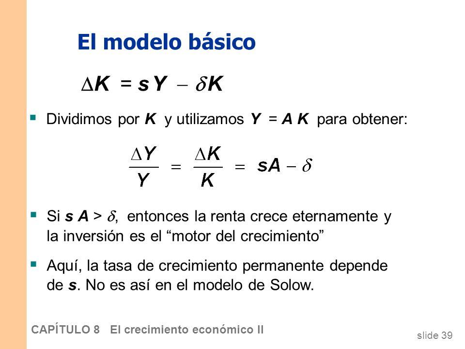 El modelo básico K = s Y   K