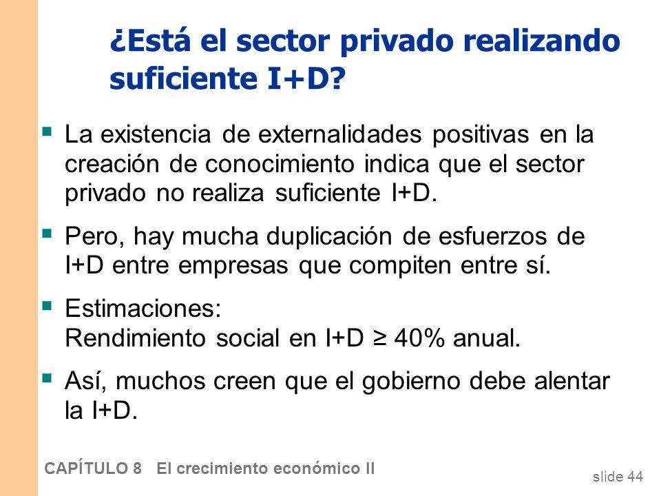 ¿Está el sector privado realizando suficiente I+D